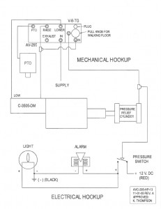 chelsea pump diagram western unimount pump diagram literature | wetlinekits #10